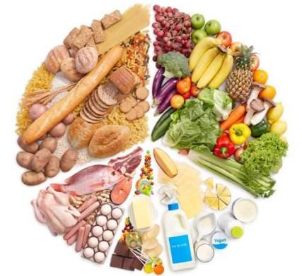 Kooringal-Medical-Centre-Dietitian-Service